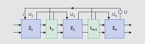 Рис.2. Структурная схема секционированного ВШП