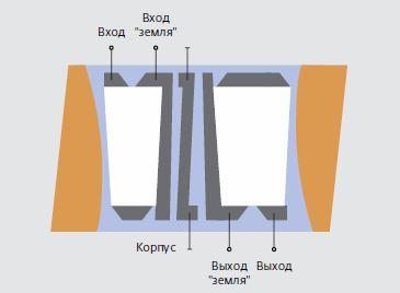Рис.3. Конструкция ЧСМ-1 на основе секционирован- ных веерных преобразователей (топология 1)