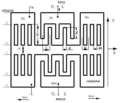 Рис.2. Конструкция поперечно-связанного резонаторного фильтра