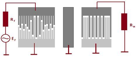 Рис.2. Структура одноканального трансверсального фильтра