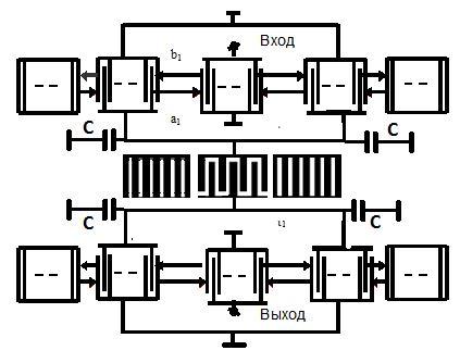 Рис.14. Структура комбинированного фильтра с продольной акустической связью
