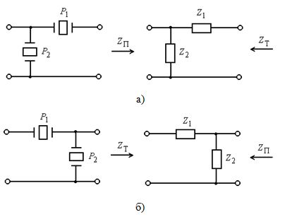 Рис.15. Экспериментальная характеристика комбинированного фильтра на номинальную частоту 412 МГц с коэффициентом прямоугольности 1,3
