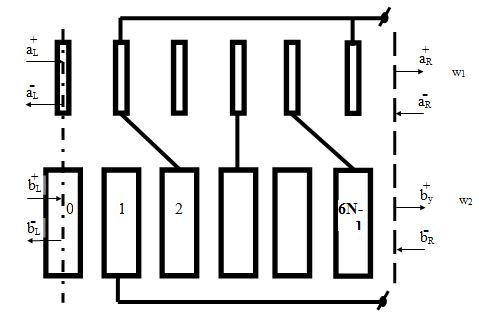 Рис.1.Структурная схема РМПО