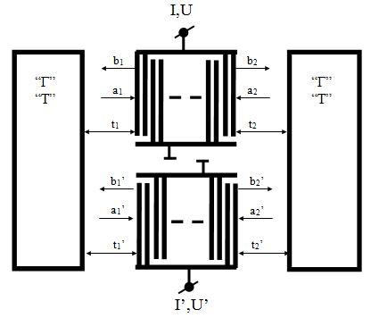 Рис.2. Структурная схема резонаторного ПАВ-фильтра на основе РМПО