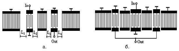 Рис.1. Типовые структуры резонаторных фильтров с продольной связью: а. Асимметричная (1-ая и 2-ая моды); б. Симметричная (1-ая и 3-я моды)