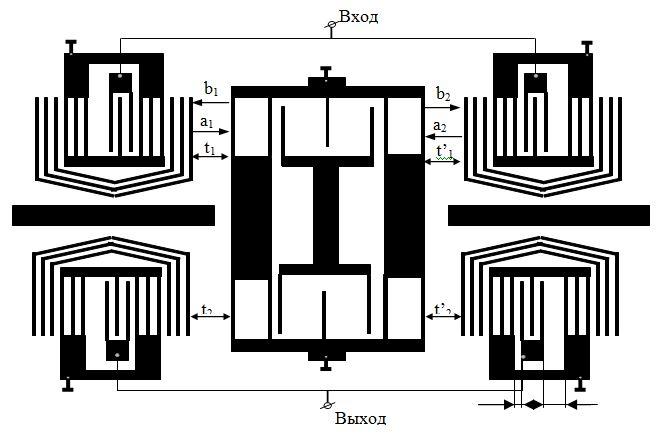 Рис.1. Структурная схема фильтра на основе U-образного МПО