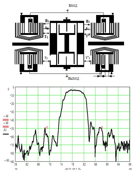Рис.4. Конструкция и типовая АЧХ АРК на основе U-образного МПО (U-MSCF)