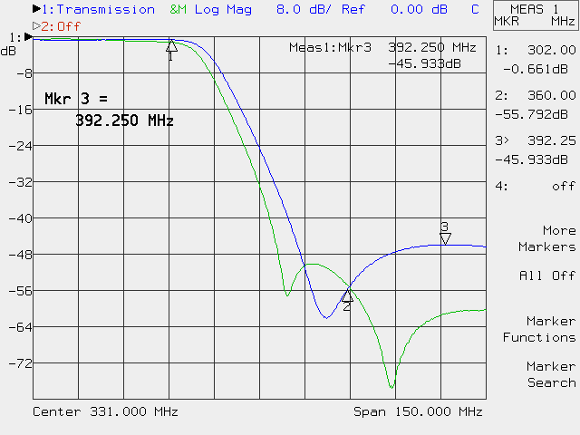 АЧХ полосового фильтра