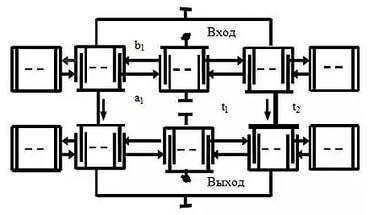 Рис.12. Конструкция ПАВ-устройства на основе продольно связанных резонаторов