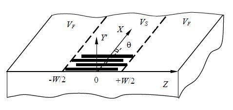 Модель идеального акустического волновода