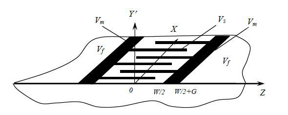 Волноводная модель реального преобразователя