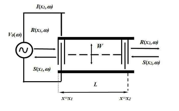 Модель ВШП, используемая в СОМ-теории