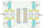 Топология СВЧ фильтров Ф2 (fном=664 МГц) и Ф3 (fном=1330 МГц)