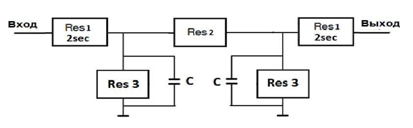 Структурная схема фильтра Ф1-1