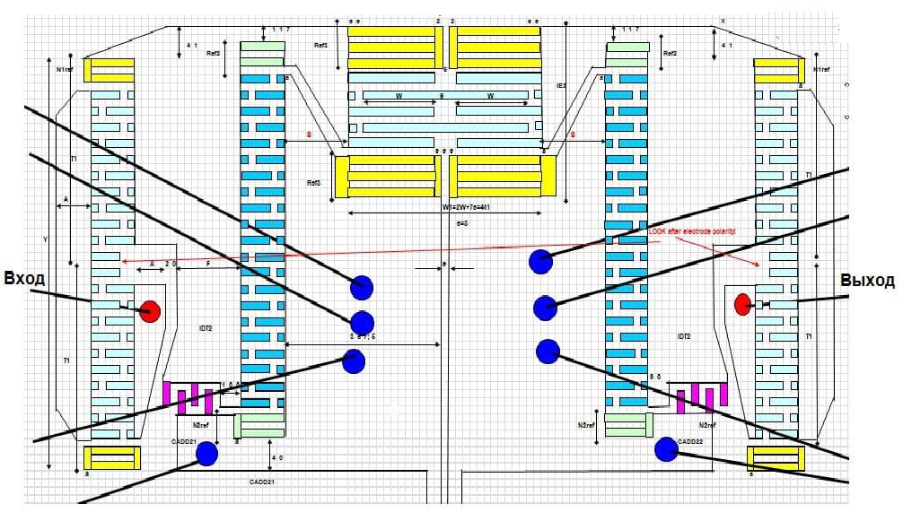 Топология фильтра Ф1-1 на номинальную частоту 216 МГц