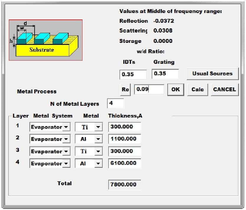 Параметры пленки для расчета лестничного фильтра Ф1-1