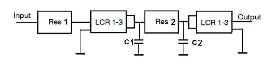 Структура 2-х каскадного комбинированного фильтра Ф1-2