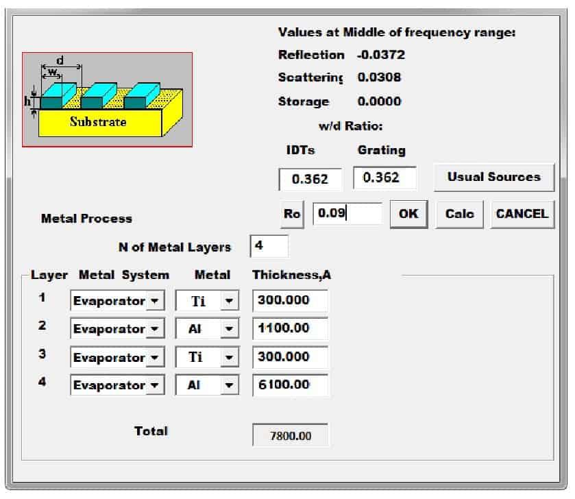 Параметры пленки для расчета комбинированного фильтра Ф1-2на номинальную частоту 216МГЦ