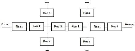 Структурная схема фильтра Ф4
