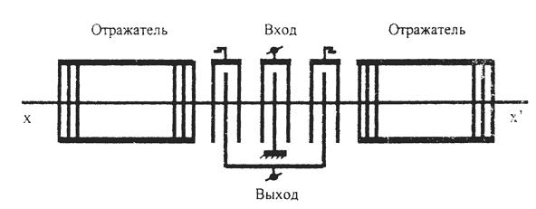Рис.2. Фильтр на ПАВ на продольно-связанных резонаторах.