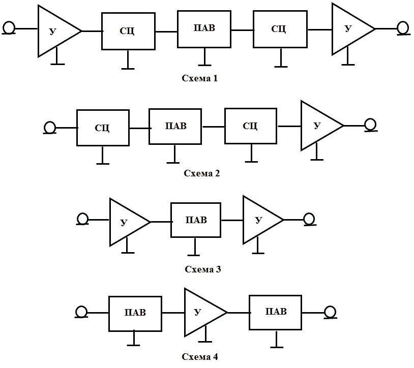 Рис.1. Базовые конструкции частотно избирательных модулей: У - усилитель; СЦ – согласующая цепь; ПАВ – пьезоэлектрический фильтр (ПАВ-фильтр)
